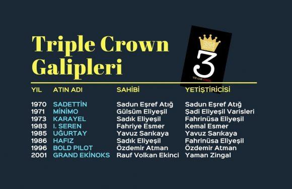 9.TRIPLE CROWN Galibi Olabilecek mi?