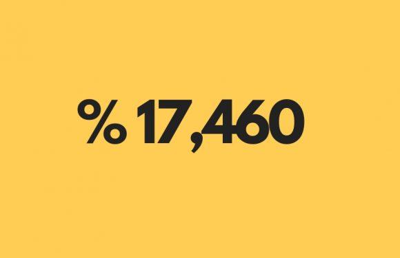 % 17,4604