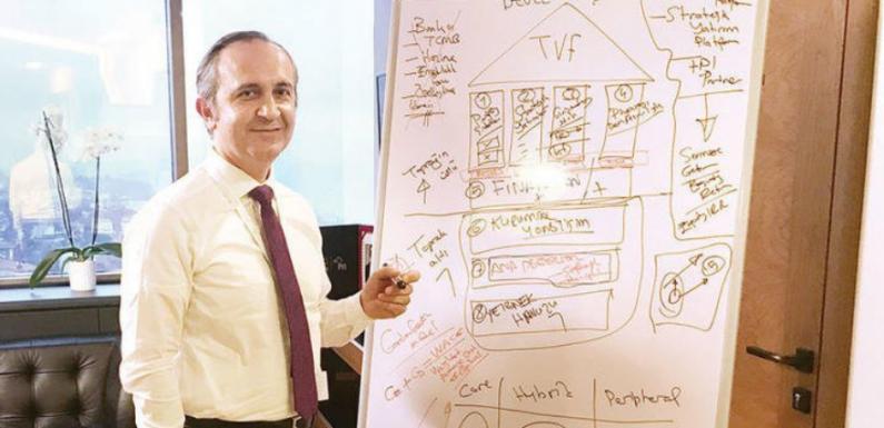 TVF Başkanı Sönmez'den Özelleştirme Açıklaması…