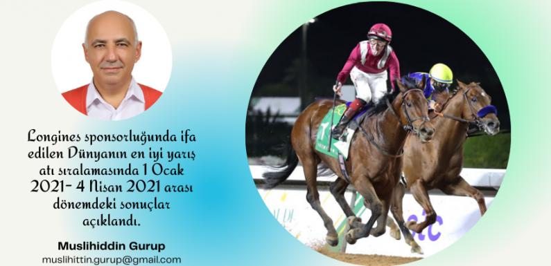 Longines World's Best Racehorse Rankings