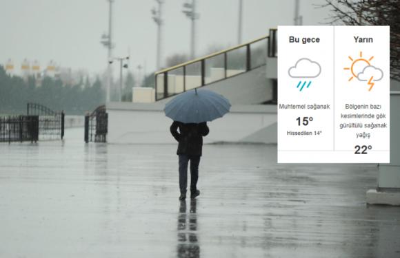 Bakırköy'de Pazar günü için Yağmur Beklentisi…