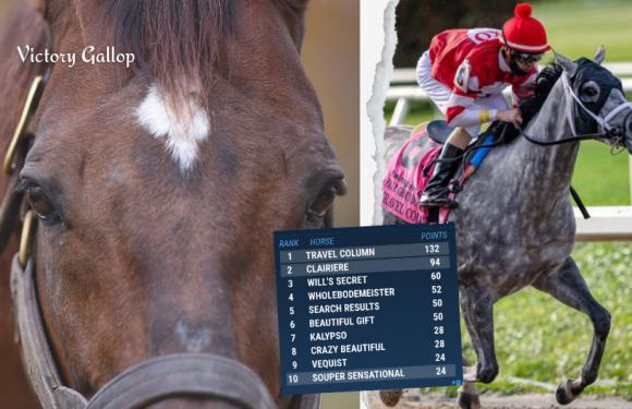 Victory Gallop torunu Kentucky Oaks'da favori!