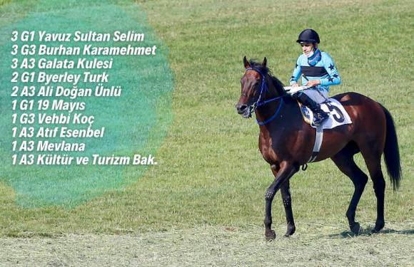 Klas safkan Yavuz Sultan Selim Kupasını da 3'ledi…